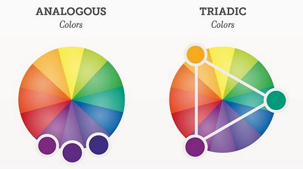Analogous vs Triadic